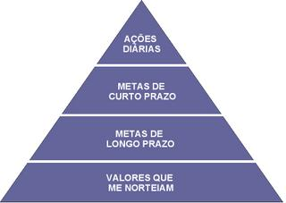 piramidesvaloresacoes.jpg